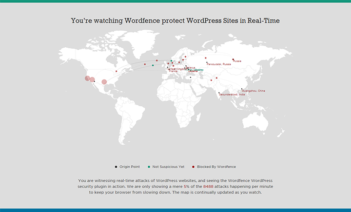 Wordfence live traffic