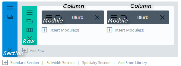Divi Builder Sections, Rows, Columns & Modules