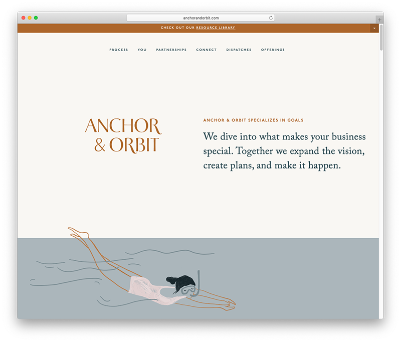 Anchor and Orbit