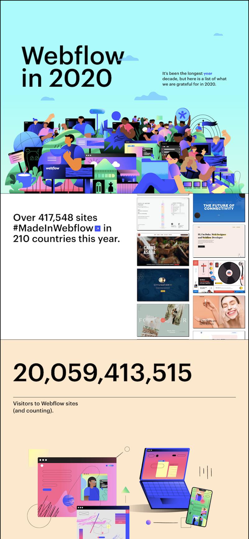 Webflow in 2020