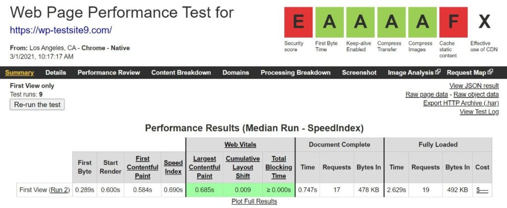 Bluehost review of performance test