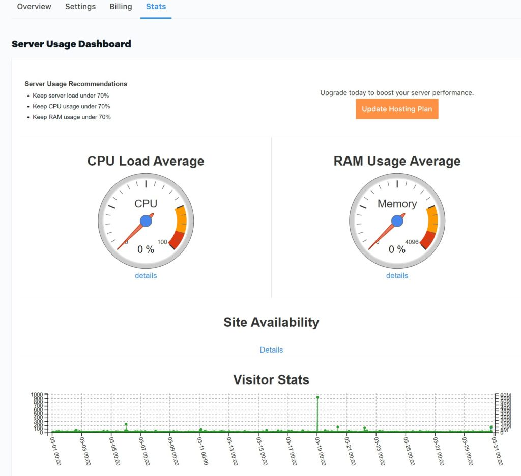 HostGator resource usage