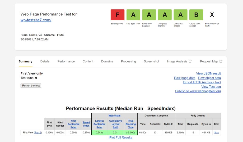 HostGator performance test