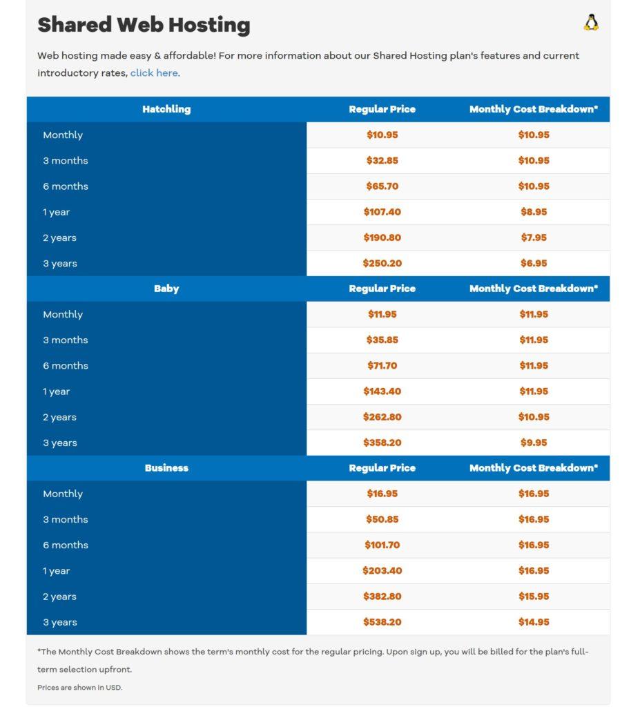 HostGator shared hosting full pricing