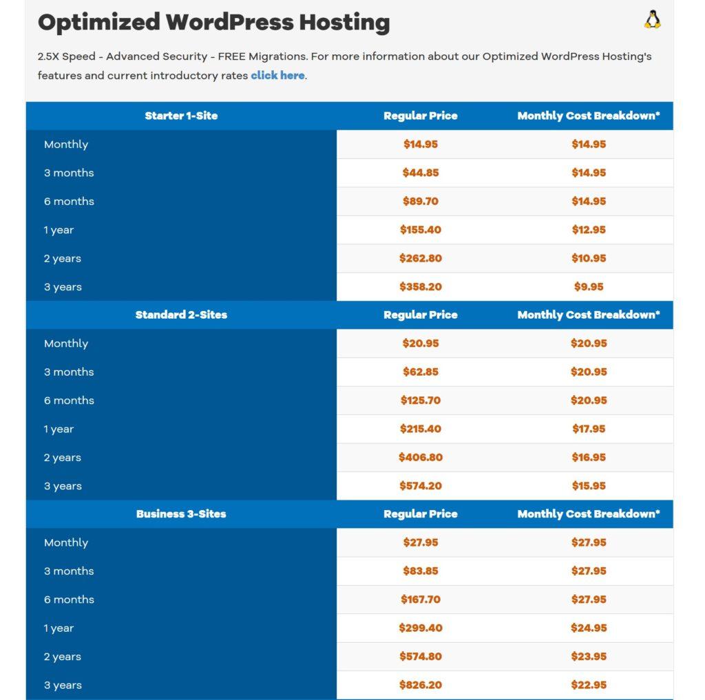 HostGator WordPress pricing full