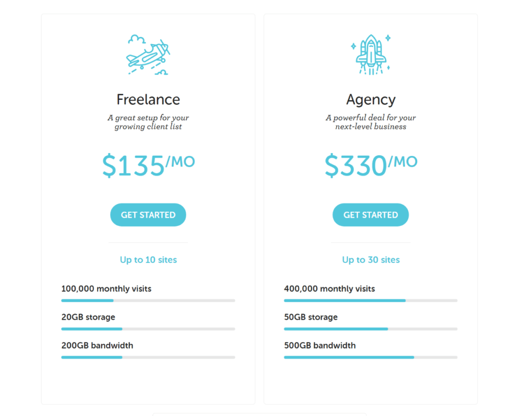 Flywheel agency pricing review