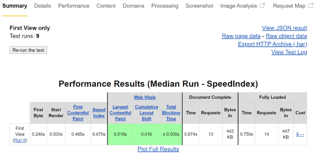 InMotion Hosting WebPageTest performance results