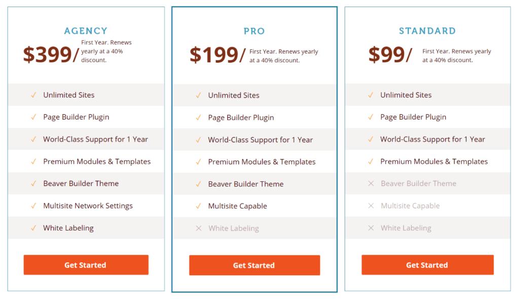 Beaver Builder pricing vs Elementor Pro