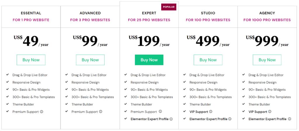 Elementor Pro pricing vs Beaver Builder