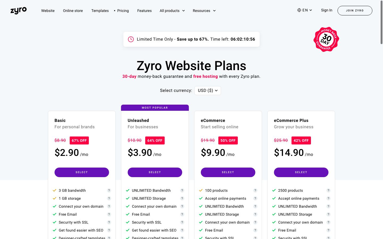 Zyro plans